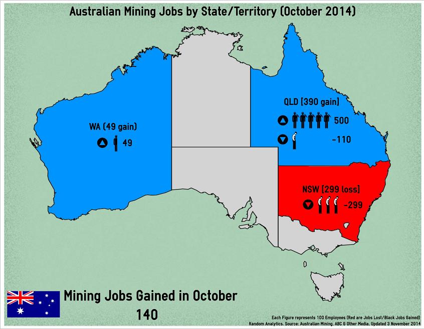 1 Miningjobsbystate_infographic_oct2014_141103