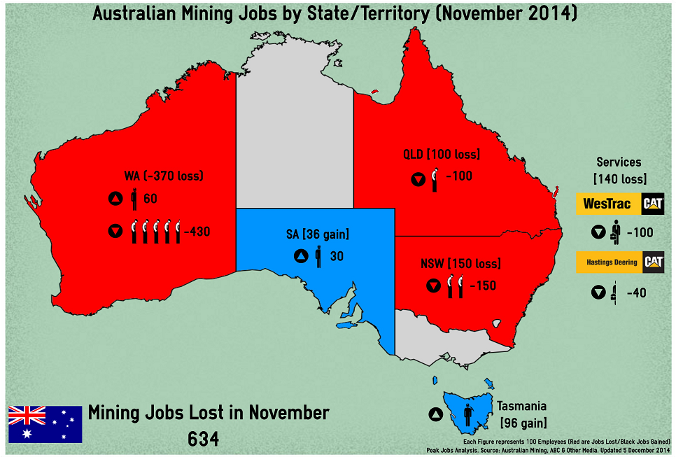 mining oil and gas jobs australia sydney - photo#9